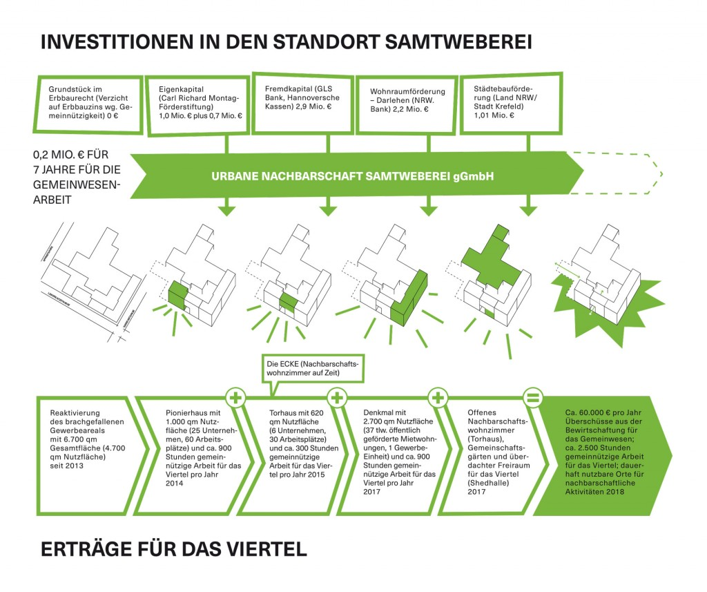 Grafik_09_Utku_Haas_Mevißen_Jagla_160324_S17